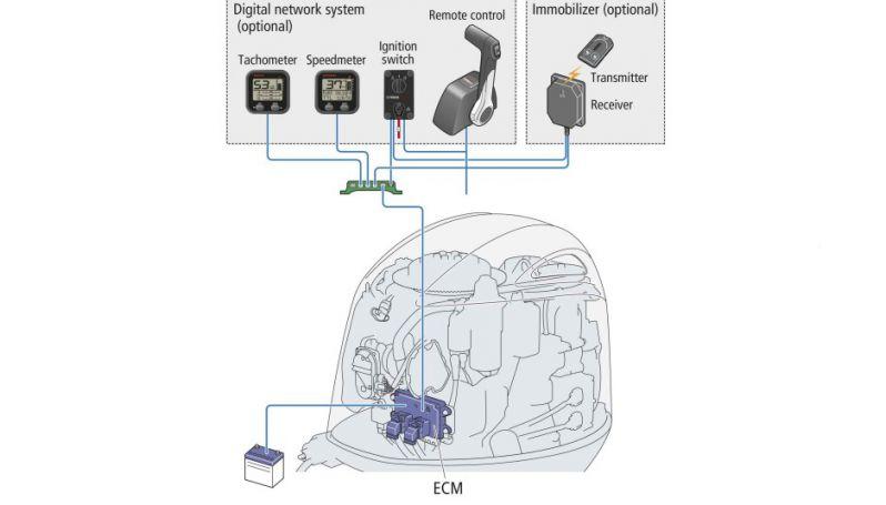 цифровая система зажигания на лодочном моторе